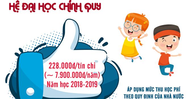 TUYỂN SINH 2019- KHOA KẾ TOÁN- KIỂM TOÁN