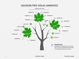 http://fileserver.buh.edu.vn/KhoaNganHang/2019/04/decision_tree_visual_animated_original-13_35_58_237.png?width=160&height=120&mode=crop&anchor=topcenter