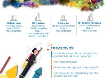 """THÔNG BÁO (V/v phối hợp với Ngân hàng TMCP Quân Đội tổ chức """"Ngày hội tuyển dụng"""")"""